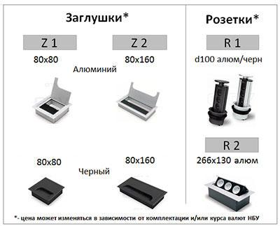 Стол руководителя Урбан 30/2w 14